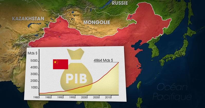 pib in china 2015